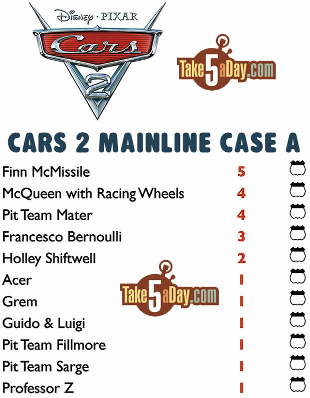 Stratégies d'achat pour Cars 2 - Page 3 Case-A