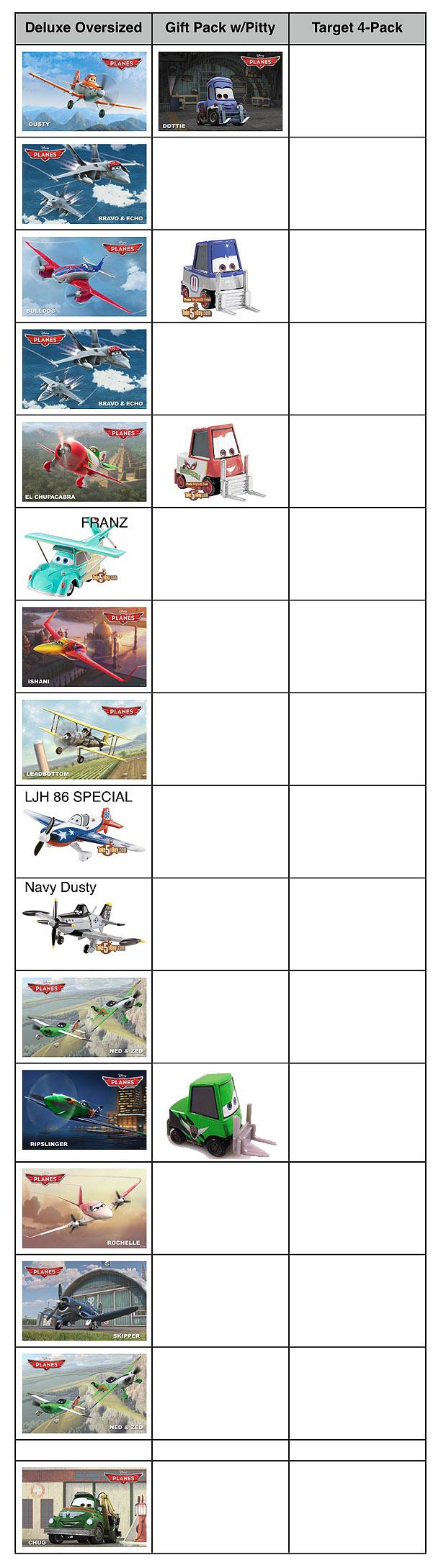 Planes1 Check