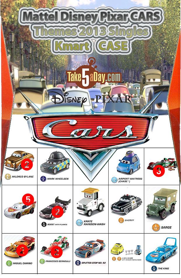 Kmart Case 2013