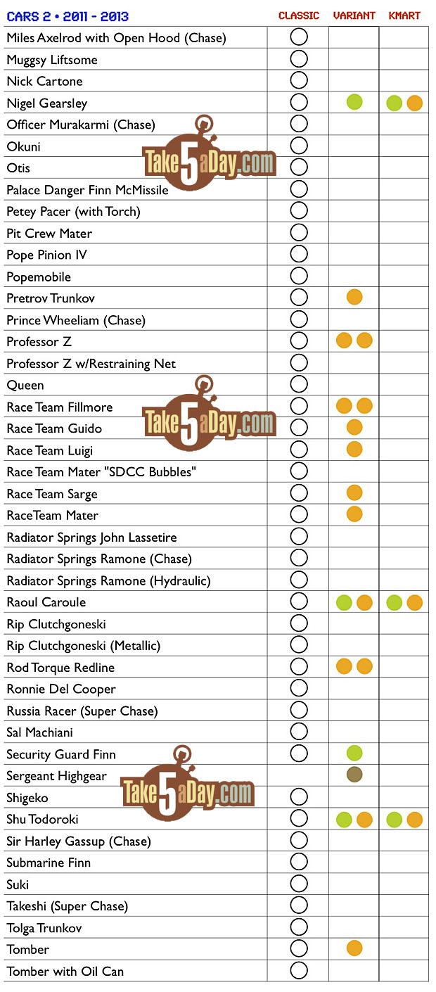 Checklist CARS23