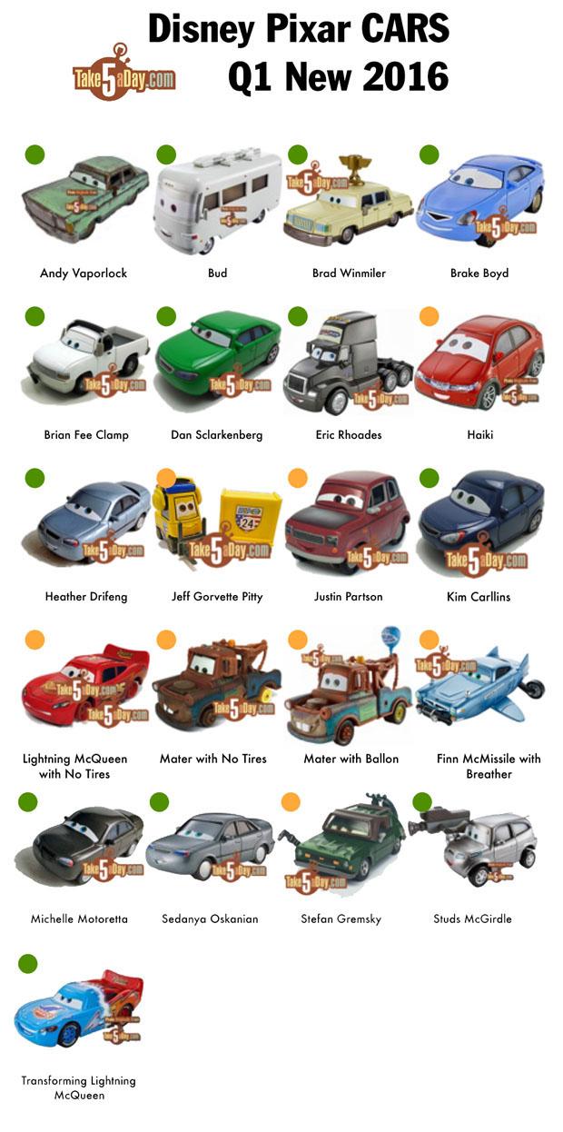 Mattel Disney Pixar CARS: Q1 2016 Diecast Releases Visual ...
