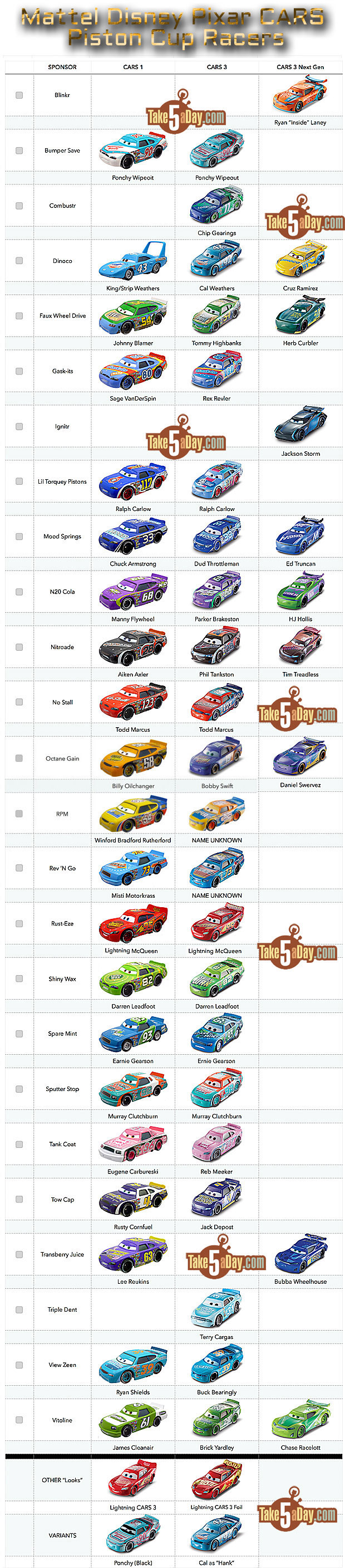 Mattel Disney Pixar CARS 3: Piston Cup Racers CARS 1 to CARS 3 ...