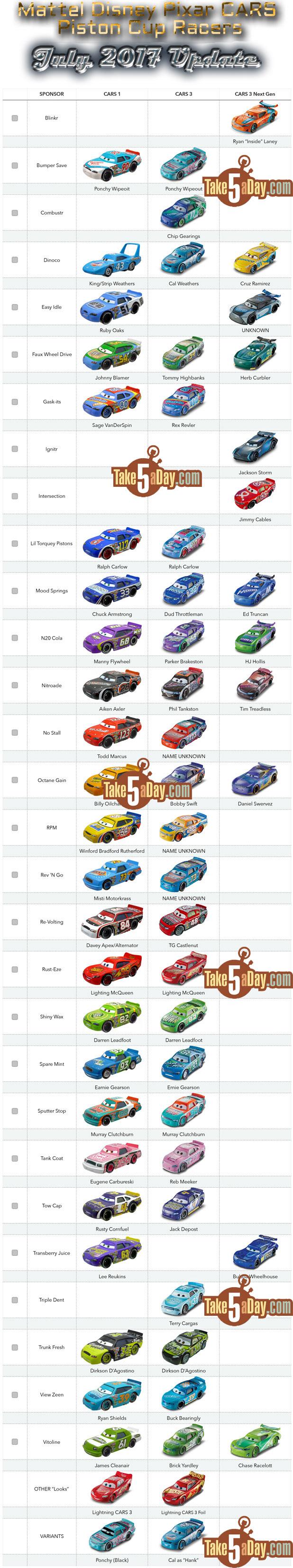 Mattel disney pixar cars 3 piston cup racers cars 1 to cars 3 visual - Mattel Disney Pixar Cars 3 Piston Cup Racers Cars 1 To Cars 3 July Update