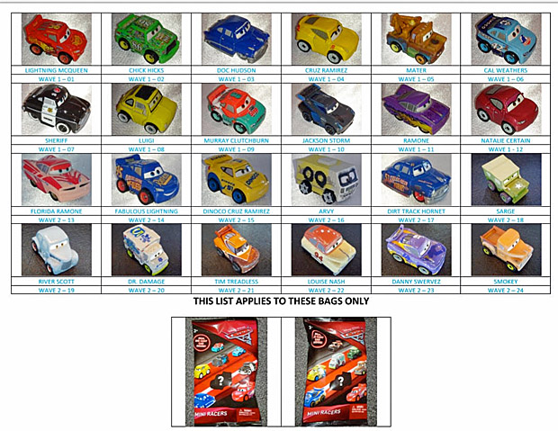 Mattel Disney Pixar Cars 3 Wave 3 2018 Mini Metal Visual