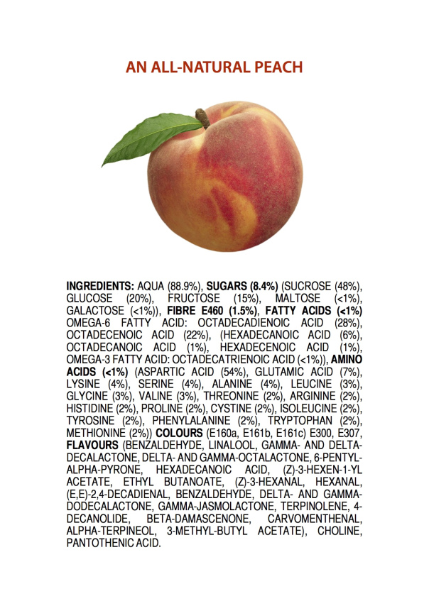 ingredients-of-an-all-natural-peach-poster