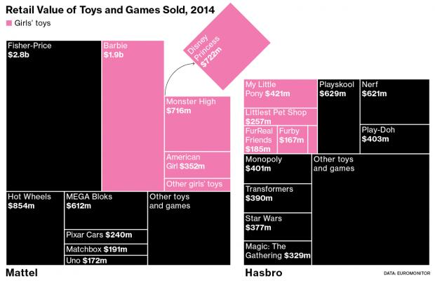 toys_games_retail_2014_1200