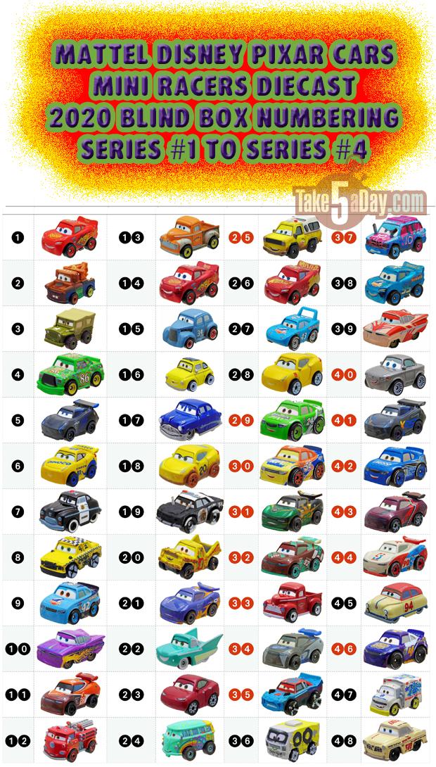 Mini Racers 2020 Checklist